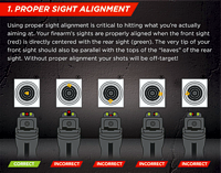 Proper Sight Alignment for Pistol Shooting